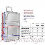 Комплект чемодан и сумка Bonro Best средний синий (10080602), фото 4