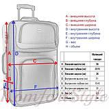Дорожный чемодан на колесах Bonro Best маленький зеленый (10080201), фото 3