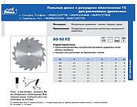 Пилы дисковые твердосплавные Pilana для продольно-обрезных, брусовочных, циркулярных станков 80-50 FZ