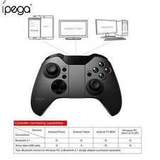 Джойстик Bluetooth V3.0 IPEGA PG-9062S, фото 2