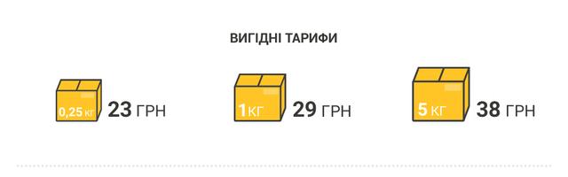Доставка товара Укрпочтой