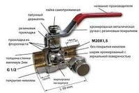 """Кран шаровой для манометров  со спускным устройством 1/2"""" х M 20х1,5  Украина"""