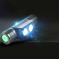 Налобный фонарь BORUiT D 25 1000LM XM-L2 Мега мощный