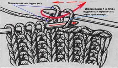 Способы закрытия петель спицами