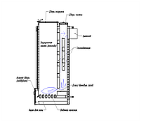 Шахтный котел Холмова Carbon-КСТШ 20 (с утеплением), фото 5