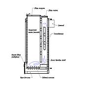 Шахтный котел Холмова Carbon-КСТШ 15 ЭК (без утепления), фото 4