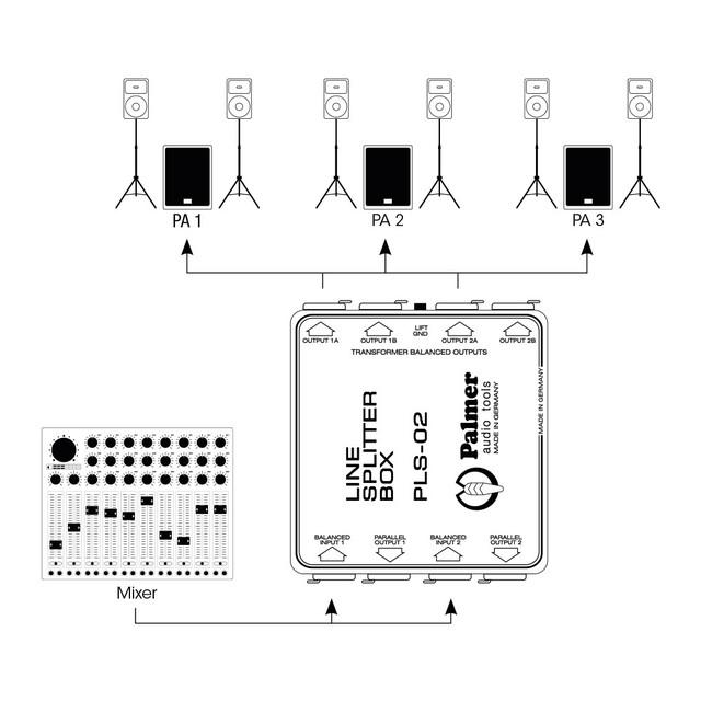Двухканальный линейный сплиттер Palmer Pro PLS02