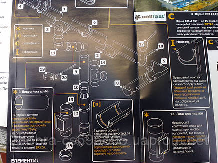 Водосточные Системы BRYZA , фото 2