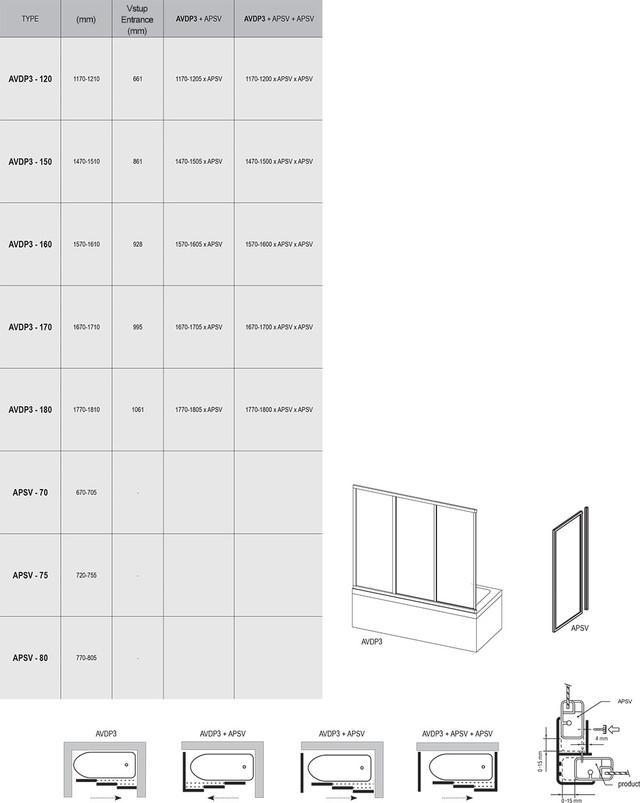 Двері для ванн AVDP3 + APSV