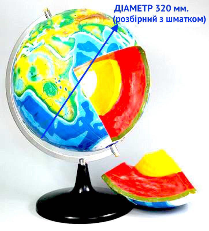 Модель- глобус Будова Землі (розбірна)