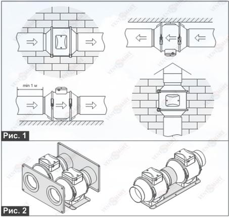 Варианты монтажа ВЕНТС ТТ 100 ― горизонтальный, вертикальный, на стене, на потолке или полу