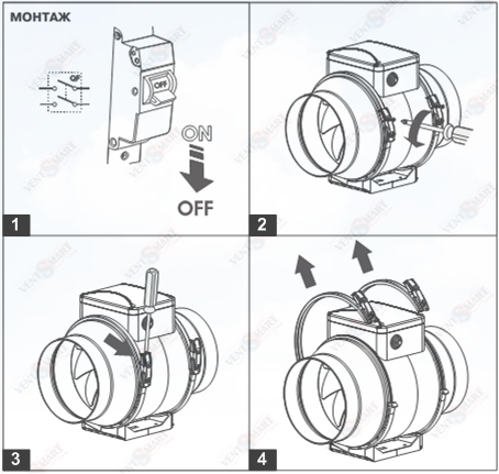 Порядок (последовательность) монтажа канального вентилятора VENTS TT 125