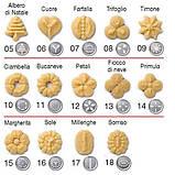 Аппарат для выдавливания печенья (400х340х290). Imperia, Италия, фото 2