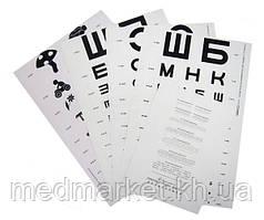 Таблицы для определения остроты зрения Сивцева, Орловой, Головина, Снеллена