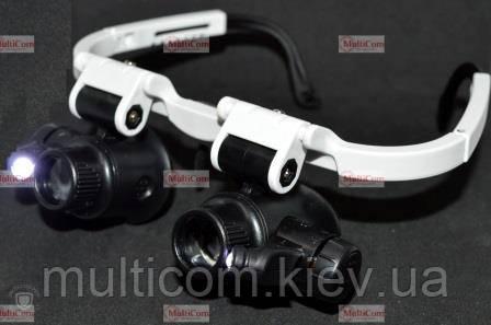 14-03-087. Лупа-окуляри бінокуляр налобна, 6 змін. лінз, пластик: 6х; 8х; 10х; 15х; 20х; 25х, LED підсв.,