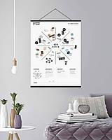 """Карта желаний и визуализаций """"Dream&Do"""" / доска визуализации в тубусе / опт, фото 1"""