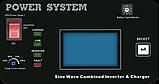 Инвертор Must EP30-3024 PRO 3000W/24V, фото 5