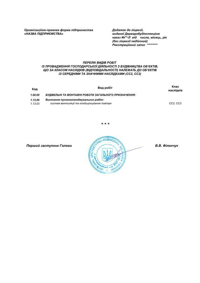 лицензия на пусконаладку систем вентиляции цена