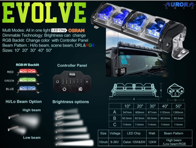 LED балки Aurora Evolve.