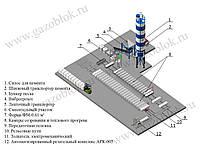 Линия для производства газоблоков ЛПГ-20