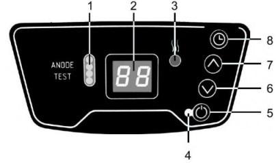 Управление водонагревателем Roda Palladium 80 SV