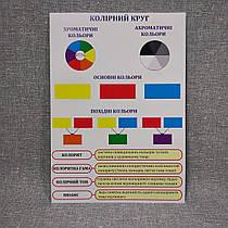 Плакат Цветовой круг. Для кабинета искусств.