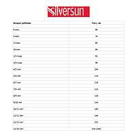 Свитер Silversun Cobalt, р. 140 T315229 ТМ: Silversun