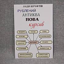 Плакат Виды шрифтов. Для кабинета искусств.