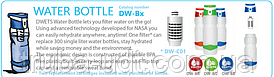 Сменный картридж для бутылки Dwets