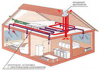 Автоматизация зданий (управление отоплением, вентиляцией, кондиционированием)