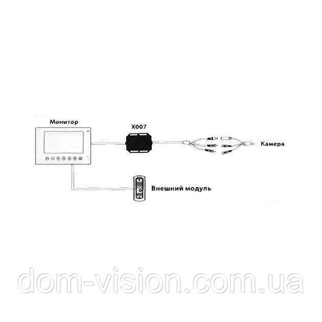 Декодер InfiniteX Х007 для домофона и камеры