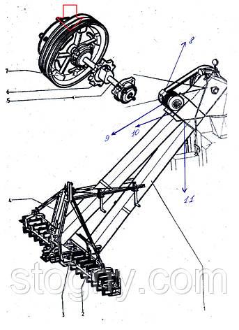 Муфта предохранительная с шкивом ЗМ-60 А, фото 2