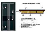 Дверь входная Двери Украины Art Steel 1, фото 8