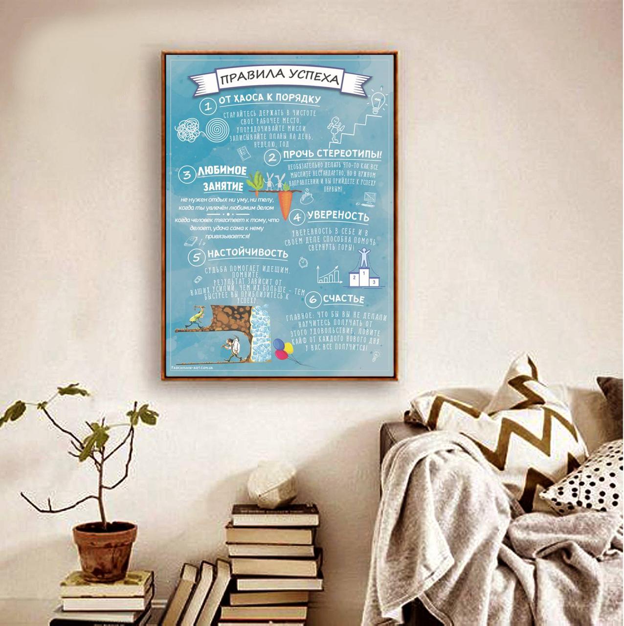 Плакат постер на стену Правила успеха мотивирующий