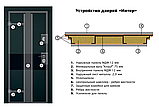 Двері вхідні Двері України Art Glass 14, фото 3