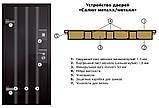 Двері вхідні Двері України Метал/Метал, фото 3