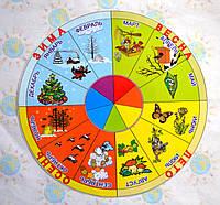 Наклейки для календаря природы Месяца и времена года