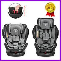 Детские автокресла, безопасное  детское автокресло группы 0+1-2-3 (9-36 кг), от 0 до12 лет универсальное
