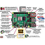 Микрокомпьютер Raspberry Pi 4 Model B 4GB (RPI4-MODBP-4GB), фото 5