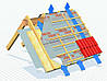 Мембрана Дельта Vent N PLUS Прочная трехслойная мембрана с самоклеящимися полосами для укладки без вент зазора, фото 2