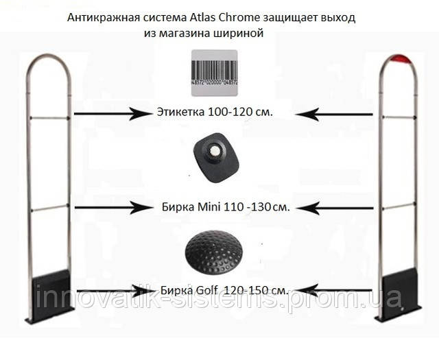 Антикражная система  позволят защитить широкий выход из магазина.