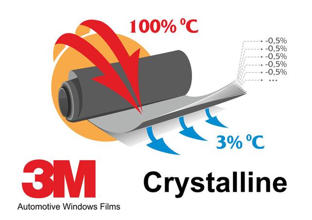 Атермальная плівка 3М Crystalline