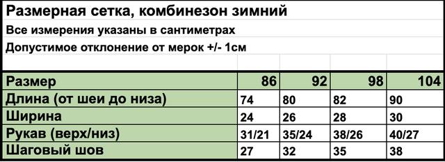 Размерыдетских комбинезонов, таблица размеровдетских комбинезонов