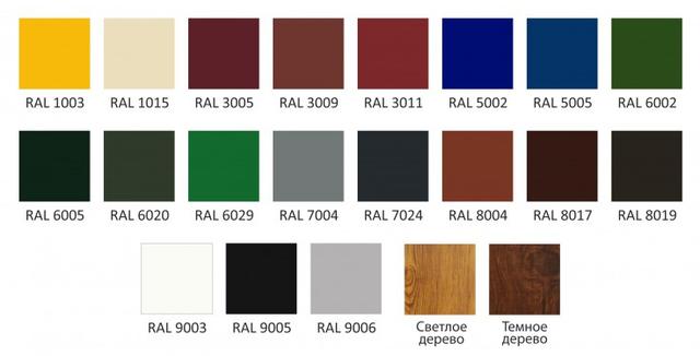 Цветовая гамма RAL основных цветов металлочерепицы NVN DELTA ➤ OMEGA ➤