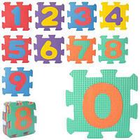 Детский развивающий коврик мазайка-пазл EVA для детей, игровых центров, 10деталей 32*32 см толщина 9мм.