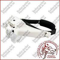 Увеличительные очки (лупа бинокулярная) MG82000M, фото 1