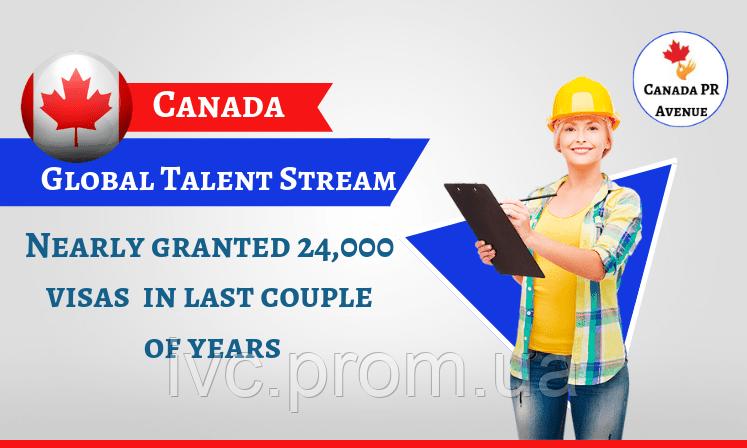 Иммиграция по программе Global Talent Stream