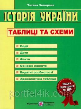 ЗНО 2020 Історія України Таблиці та схеми Т. Земерова