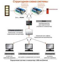 СКД Система контроля доступа и учёта рабочего времени
