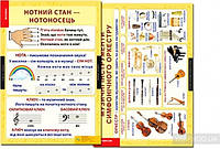 Комплект плакатів Музика 1-4 клас